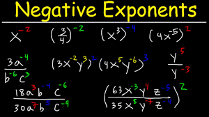 negative exponents in fractions with variables and paheses properties simplifying examples