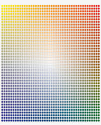 Pie charts made of blocks. Open High Resolitation Rgb Color Chart Transparent Png 2000x2383 Free Download On Nicepng