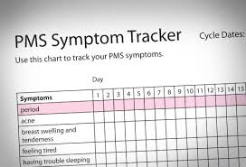 A Visual Guide To Premenstrual Syndrome Pms