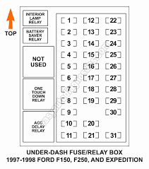 2008 f350 fuse diagram beautiful 1999 ford f 350 super duty fuse box 2008 f350 fuse diagram unique fuse panel diagram experts wiring diagram