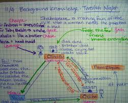 laramie project essay topics formatting how to write better essays first impression essay examples kibin