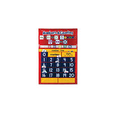 Learning Resources Numbers Counting Pocket Chart