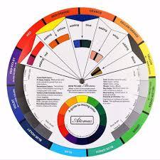 Buy Genuine 1pc Tattoo Pigment Color Wheel Helpful Round
