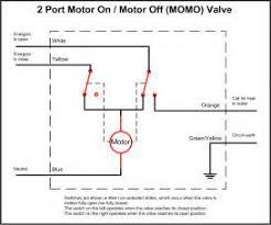 honeywell motorized zone valve wiring diagram images zone control honeywell motorized zone valve honeywell circuit wiring