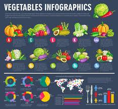 Vegetable Chart Stock Illustrations 1 009 Vegetable Chart