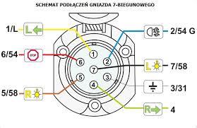 6 pin trailer plug diagram on 6 images free download wiring diagrams 6 Pin Trailer Plug Wiring Diagram 6 pin trailer plug diagram 16 7 wire plug wiring diagram 7 pin trailer wiring diagram 6 pin round trailer plug wiring diagram