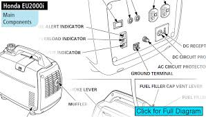 inverter generator wiring diagram inverter generator wiring wiring diagram 2000 watt inverter the wiring diagram on inverter generator wiring diagram