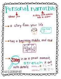 creative writing starts