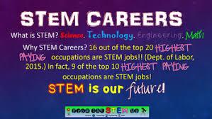 What Are Stem Careers Stem Careers Presentation