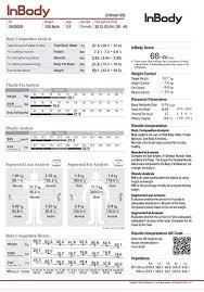 Bioimpedance Analysis Bia Healthier You Dietetics