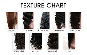 Marquesas Hair Texture Chart Marquesahair