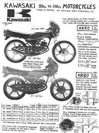 kawasaki ar 50 wiring diagram kawasaki wiring diagrams kawasaki myrons mopeds