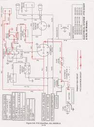 wiring diagram for cub cadet zero turn the wiring diagram cub cadet 2135 stalls when engaging electric pto wiring diagram