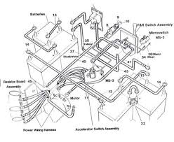 ez go golf cart wiring diagram wiring diagram ez go wiring diagram diagrams ez go gas golf cart