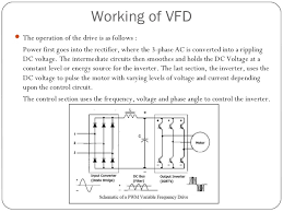 variable frequency drive vfd installation 3 working of vfdï'—