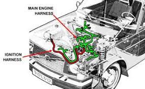 dave s volvo page volvo engine wire harnesses volvo 240 underhood wiring harness diagram