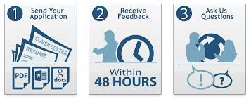 We Will Review Your Cover Letter and Resume Within 48 Hours