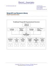 Ics Structure Chart 63 Organizational Chart Template Free Templates In Doc