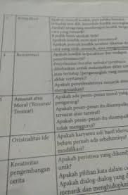 Kunci jawaban pas bahasa indonesia kelas 2 sma, kunci jawaban soal ulangan pilihan ganda & essay Kunci Jawaban Bahasa Indonesia Halaman 6 Kelas 7 Revisi Id