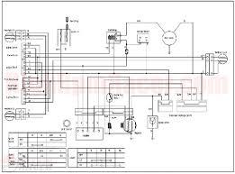 chinese atv wiring diagram 500 auto electrical wiring diagram \u2022 Baja 150 ATV Wiring Diagram 110cc chinese atv wiring diagram awesome unusual dirt bike and rh health shop me atv cdi wiring diagrams chinese 150cc atv wiring diagrams