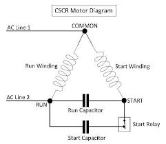 cscr motor diagram cscr database wiring diagram images cscr wire diagram cscr home wiring diagrams