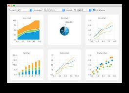 Charts And Graphs Quizlet Charts Graphs Diagrams And Data Diagram Quizlet