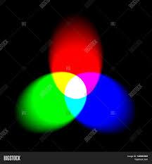 Additive Color Mixing Spotlights Image Photo Bigstock