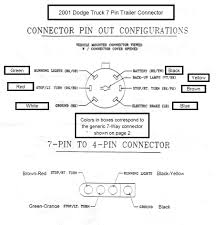 wiring diagrams utility trailer wiring diagram trailer light ford trailer wiring colors at Ford 7 Way Plug Wiring