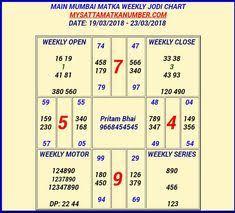 15 Symbolic Satta Matka Weekly Chart