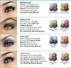 Skin Color Makeup Chart Teka Moon My Universe Makeup