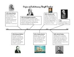 timeline of psychology theories yahoo image search results timeline of psychology theories yahoo image search results