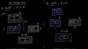 venn diagram to prove de morgan s law venn image sets 8 de morgan laws on venn diagram to prove de morgan s