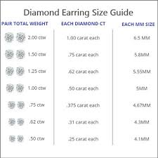Earring Carat Size Chart Diamond And Diamond Earring Education At Diamondstuds Com