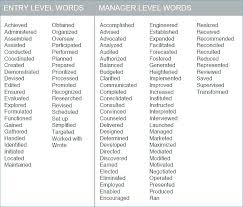 Active Verbs For Resume Action Verbs Resume Words For Strong Action Classy Verbs For Resume