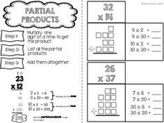 Printables. Partial Product Multiplication Worksheets. Gozoneguide ...