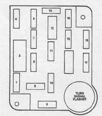 ford bronco (1980 1995) fuse box diagram auto genius 1993 ford bronco radio wiring diagram ford bronco (1980 1995) fuse box diagram