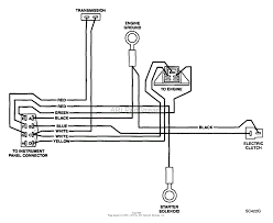gravely wire diagram gravely automotive wiring diagrams description diagram gravely wire diagram