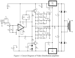 amplifier circuit diagram   power amplifier   voltage amplifier        circuit diagram of video distrbution amplifier