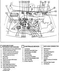 1998 chevy s10 fuel line diagram fresh repair guides vacuum diagrams starter solenoid wiring diagram chevy fresh chevy 454 wiring