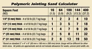 How Many Bags Of Sand Do I Need Calculator Arisia 2020