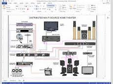 car audio wiring diagrams images wiring diagram in addition home theater systems wiring diagrams