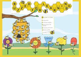 Bee Behaviour Chart Pin On Classroom Management