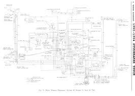 studebaker wiring harness wiring diagram mega studebaker wiring harnesses wiring diagram expert 1950 studebaker wiring harness 1963 studebaker champ restoration studebaker wiring