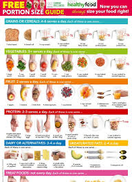 Food Portion Size Chart 7 Portion Control Handouts To Put On Your Fridge Health Beet