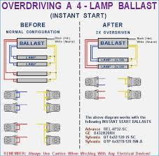 2 lamp t12 ballast wiring diagram sample electrical wiring diagram F96T12 Ballast Wiring Diagram 2 lamp t12 ballast wiring diagram