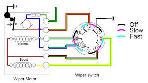 67 camaro wiper motor wiring diagram images 1972 chevelle wiper camaro wiper motor wiring diagram as well