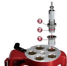 Hornady Lock N Load Shell Plate Chart Lock N Load Case Feeder Hornady Manufacturing Inc