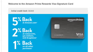 Amazon Prime Business Credit Card Business Card