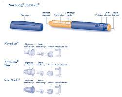 Insulin Sliding Scale Chart For Novolog Skillful Sliding Scale For Novolog Flexpen Sliding Scale For