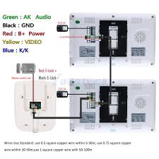 home electrical wiring colors red images telephone jack wiring doorbell wiring colors auto diagram schematic